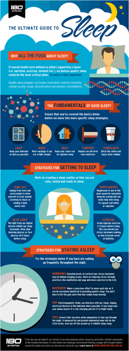why is it important to get a good night's sleep